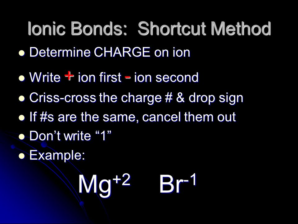 Ionic Bonds: Shortcut Method Determine CHARGE on ion Determine CHARGE on ion Write + ion first - ion second Write + ion first - ion second Criss-cross the charge # & drop sign Criss-cross the charge # & drop sign If #s are the same, cancel them out If #s are the same, cancel them out Don't write 1 Don't write 1 Example: Example: Mg +2 Br -1 Mg +2 Br -1