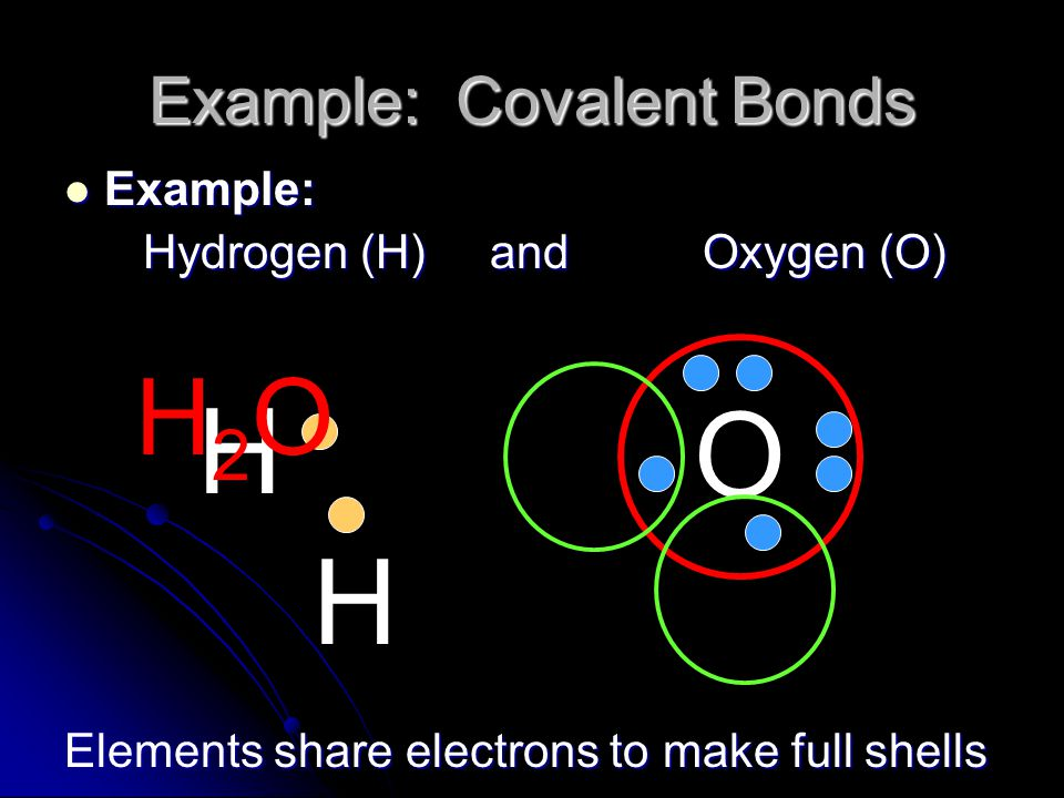 Example: Covalent Bonds Example: Example: Hydrogen (H) andOxygen (O) Hydrogen (H) andOxygen (O) Elements share electrons to make full shells O H H H2OH2O