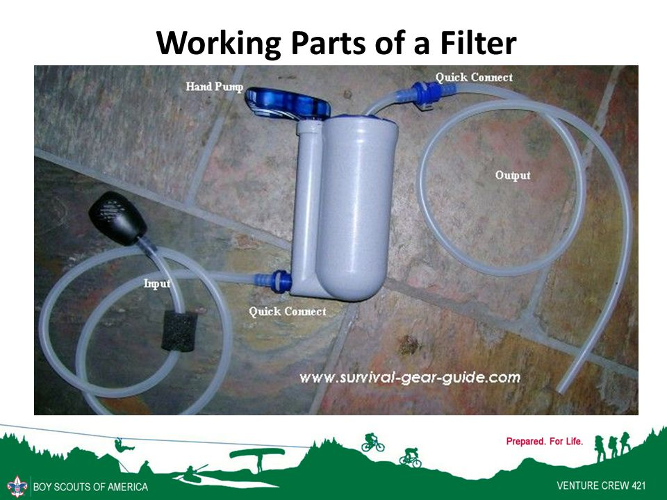 Working Parts of a Filter