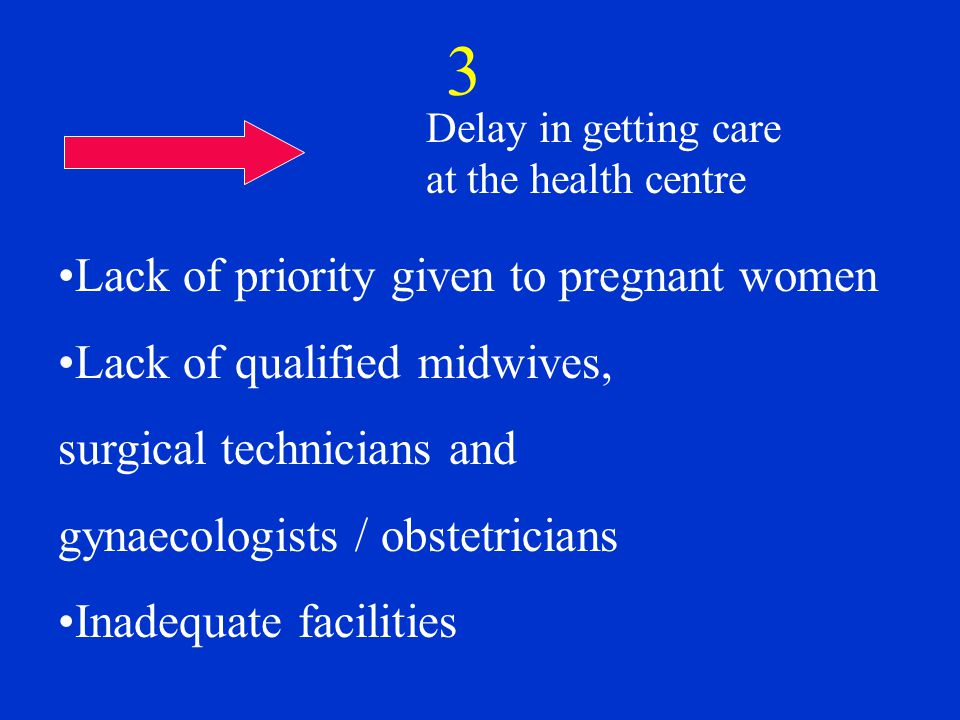 3 Delay in getting care at the health centre Lack of priority given to pregnant women Lack of qualified midwives, surgical technicians and gynaecologists / obstetricians Inadequate facilities