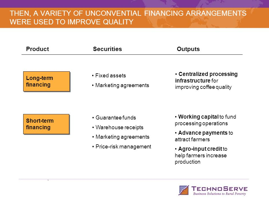 THEN, A VARIETY OF UNCONVENTIAL FINANCING ARRANGEMENTS WERE USED TO IMPROVE QUALITY Long-term financing Short-term financing ProductSecuritiesOutputs Fixed assets Marketing agreements Guarantee funds Warehouse receipts Marketing agreements Price-risk management Centralized processing infrastructure for improving coffee quality Working capital to fund processing operations Advance payments to attract farmers Agro-input credit to help farmers increase production