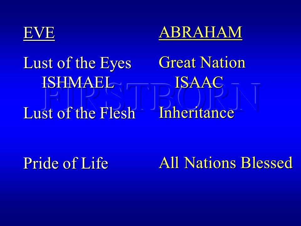 EVE Lust of the Eyes Lust of the Flesh Pride of Life ABRAHAM Great Nation Inheritance All Nations Blessed ISHMAEL ISHMAEL ISAAC ISAAC