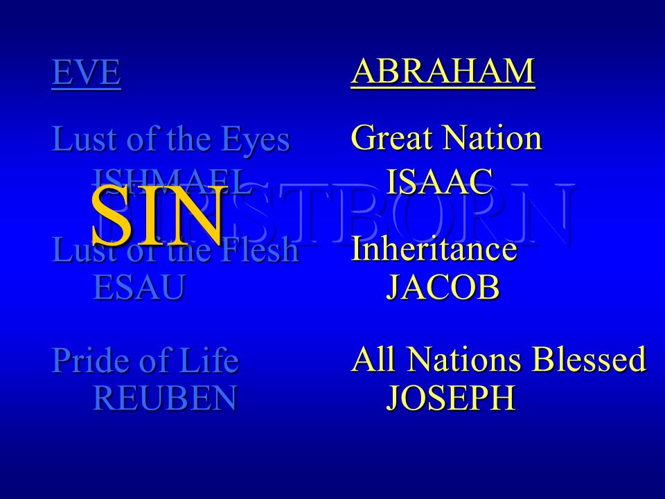 EVE Lust of the Eyes Lust of the Flesh Pride of Life ABRAHAM Great Nation Inheritance All Nations Blessed ISHMAEL ISHMAEL ISAAC ISAAC ESAU ESAU JACOB JACOB REUBEN REUBEN JOSEPH JOSEPH SIN