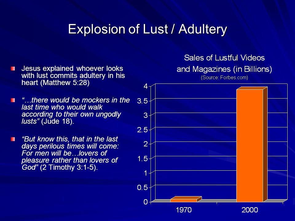 Explosion of Lust / Adultery Jesus explained whoever looks with lust  commits adultery in his heart