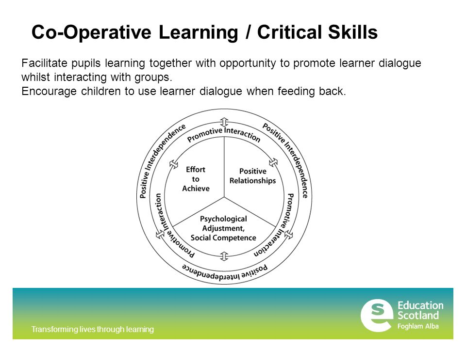 Transforming lives through learning Co-Operative Learning / Critical Skills Facilitate pupils learning together with opportunity to promote learner dialogue whilst interacting with groups.