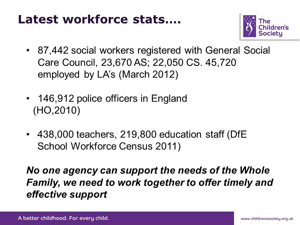 Latest workforce stats….