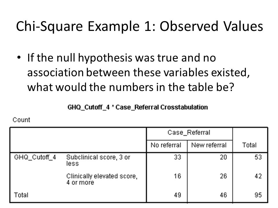 Chi-Square Example 1: Observed Values If the null hypothesis was true and no association between these variables existed, what would the numbers in the table be