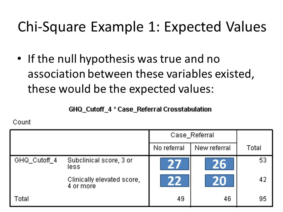 Chi-Square Example 1: Expected Values If the null hypothesis was true and no association between these variables existed, these would be the expected values: