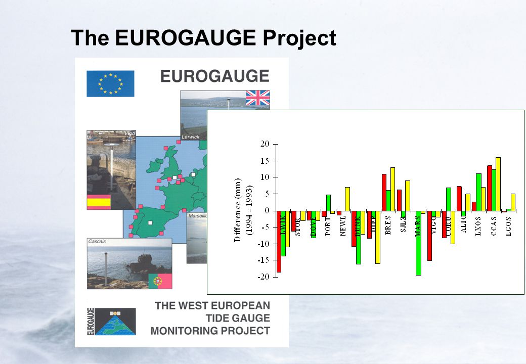 The EUROGAUGE Project
