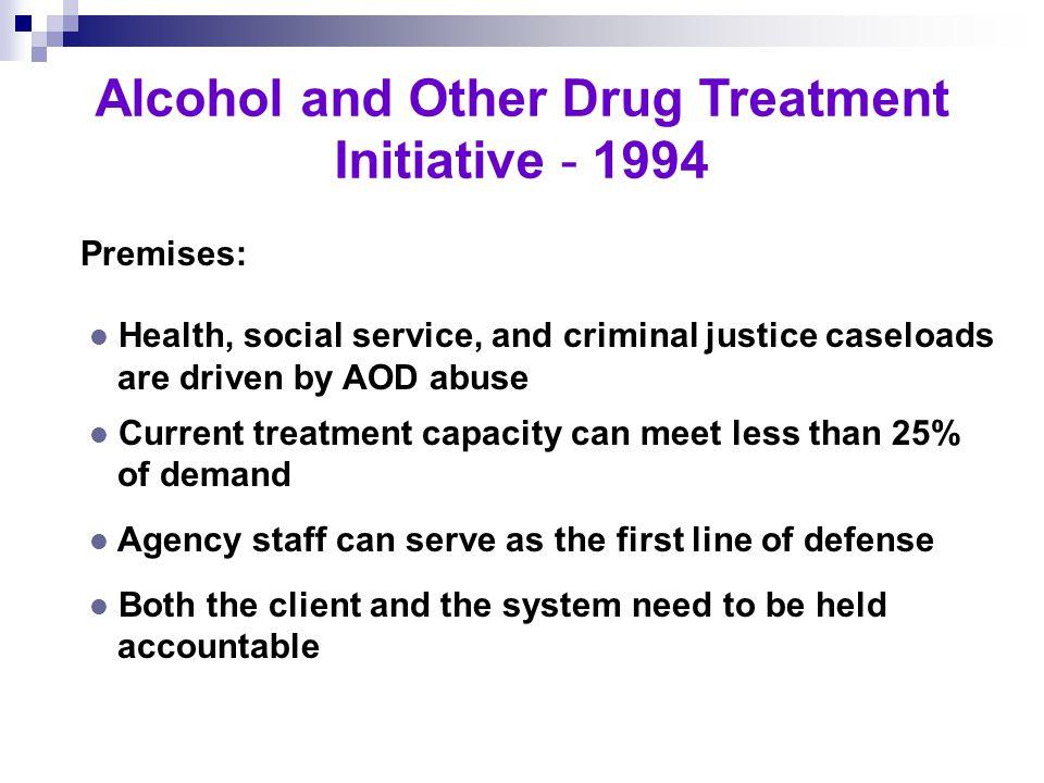 Toni J Moore Alcohol And Drug Administrator Sacramento County