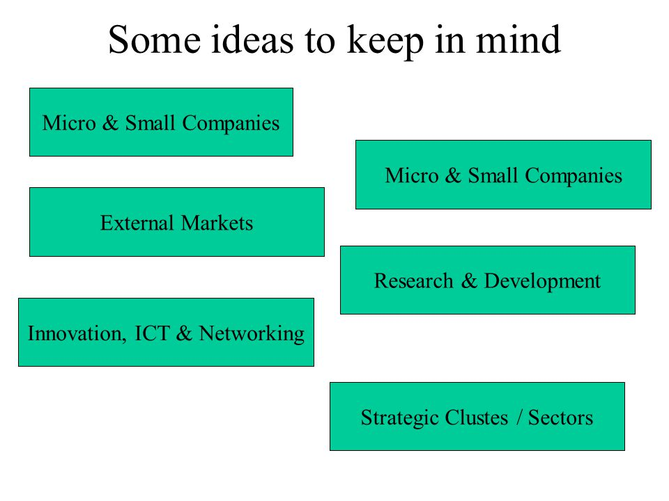 Some ideas to keep in mind Micro & Small Companies External Markets Micro & Small Companies Research & Development Innovation, ICT & Networking Strategic Clustes / Sectors
