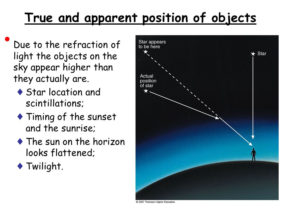 True and apparent position of objects Due to the refraction of light the objects on the sky appear higher than they actually are.