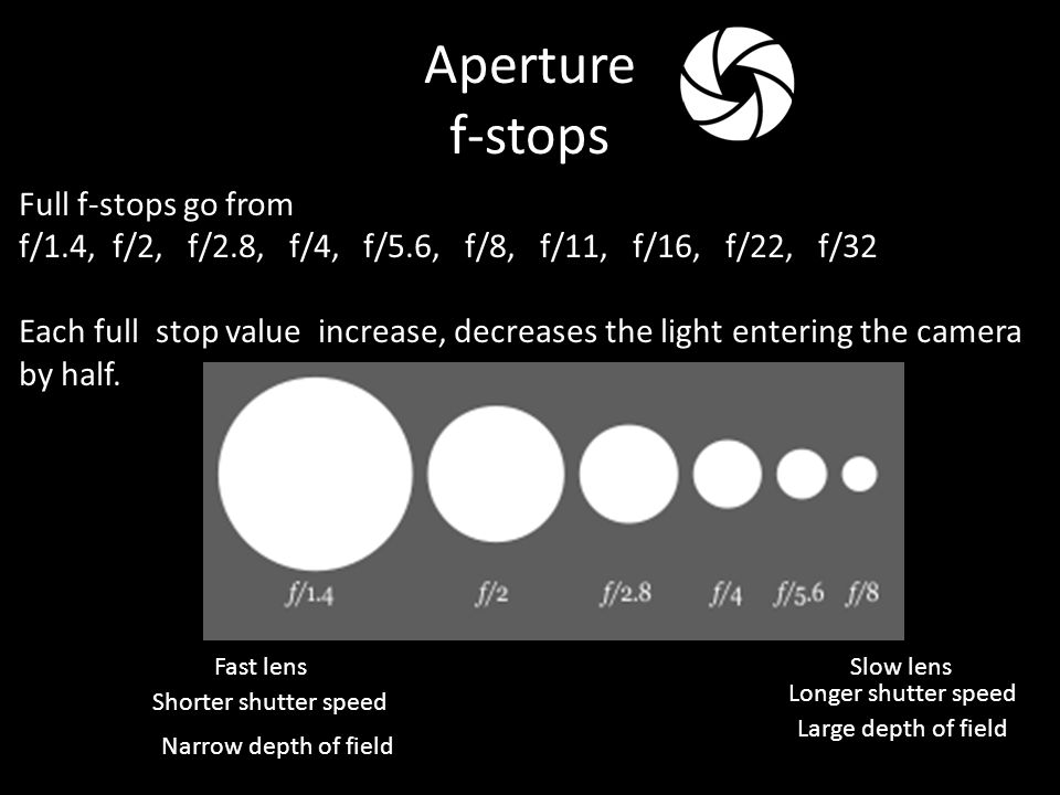 Aperture f-stops Full f-stops go from f/1.4, f/2, f/2.8, f/4, f/5.6, f/8, f/11, f/16, f/22, f/32 Each full stop value increase, decreases the light entering the camera by half.