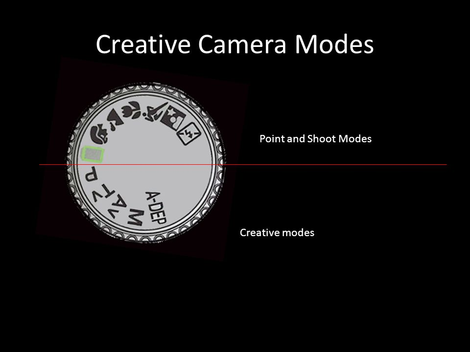 Creative Camera Modes Point and Shoot Modes Creative modes