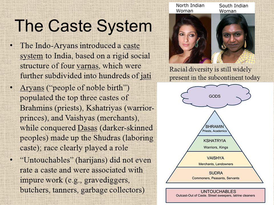 The Caste System The Indo-Aryans introduced a caste system to India, based on a rigid social structure of four varnas, which were further subdivided into hundreds of jati Aryans ( people of noble birth ) populated the top three castes of Brahmins (priests), Kshatriyas (warrior- princes), and Vaishyas (merchants), while conquered Dasas (darker-skinned peoples) made up the Shudras (laboring caste); race clearly played a role Untouchables (harijans) did not even rate a caste and were associated with impure work (e.g., gravediggers, butchers, tanners, garbage collectors) Racial diversity is still widely present in the subcontinent today