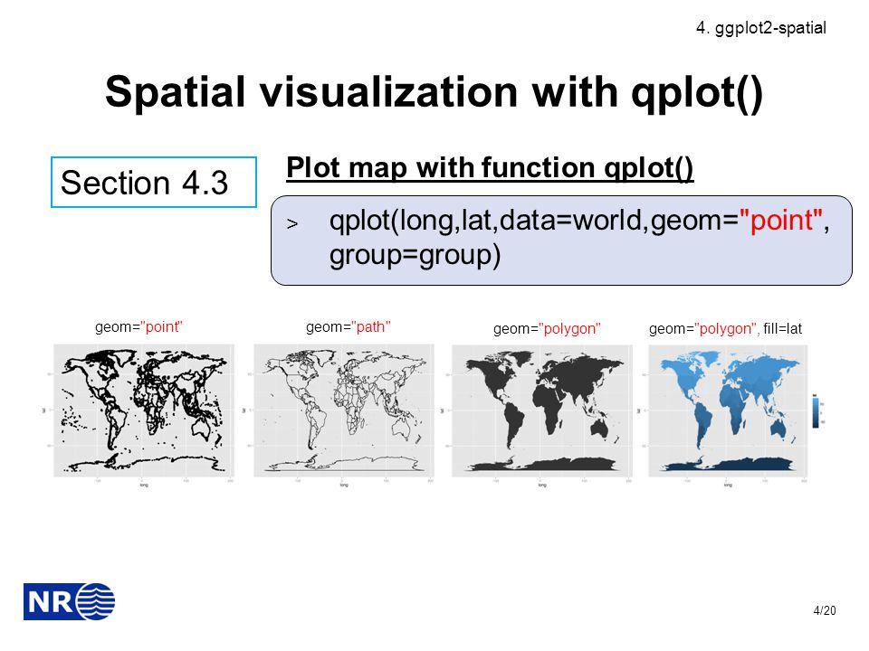 ggplot2 - spatial plotting - spatial plotting Norsk