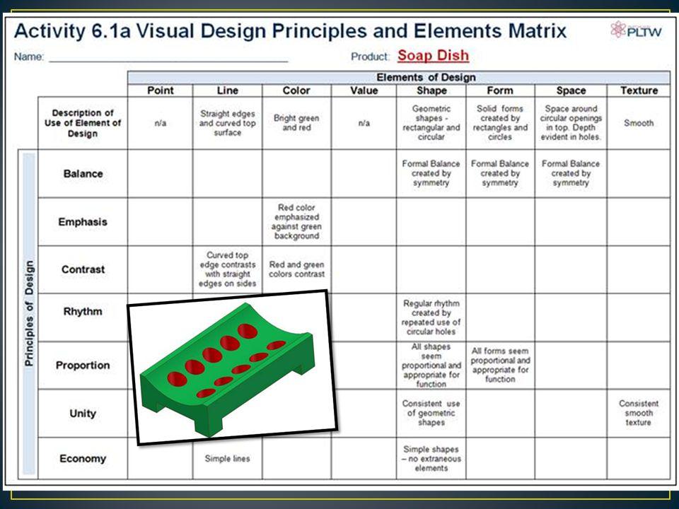 Elements And Principles Of Design Matrix