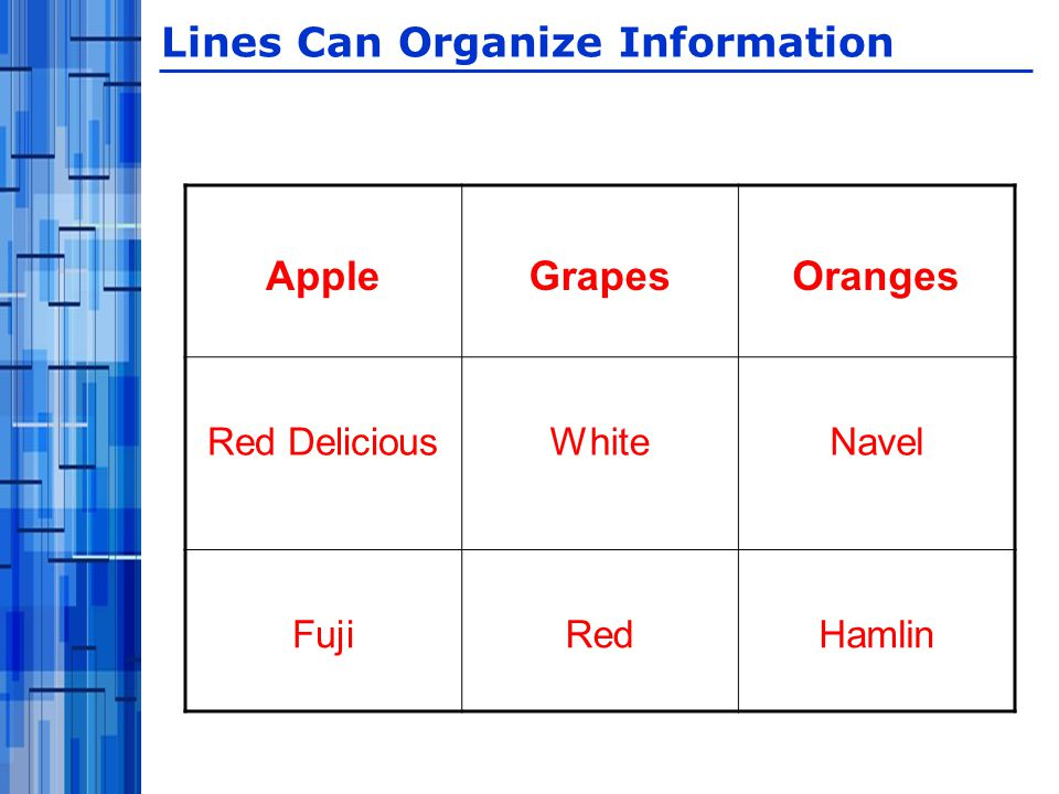 Lines Can Organize Information AppleGrapesOranges Red DeliciousWhiteNavel FujiRedHamlin