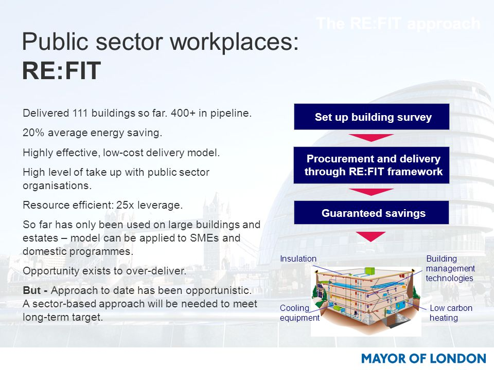 Procurement and delivery through RE:FIT framework Guaranteed savings Set up building survey Delivered 111 buildings so far.