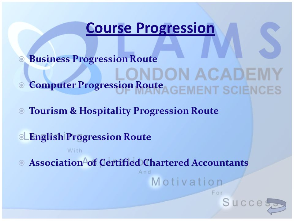 Course Progression  Business Progression Route  Computer Progression Route  Tourism & Hospitality Progression Route  English Progression Route  Association of Certified Chartered Accountants