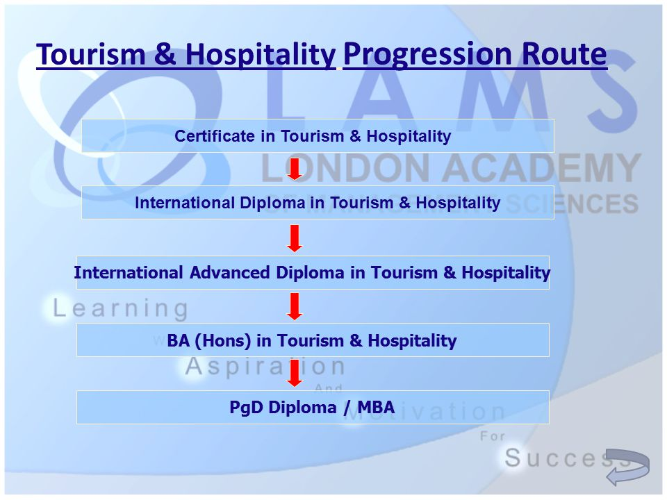 Tourism & Hospitality Progression Route Certificate in Tourism & Hospitality International Diploma in Tourism & Hospitality International Advanced Diploma in Tourism & Hospitality BA (Hons) in Tourism & Hospitality PgD Diploma / MBA