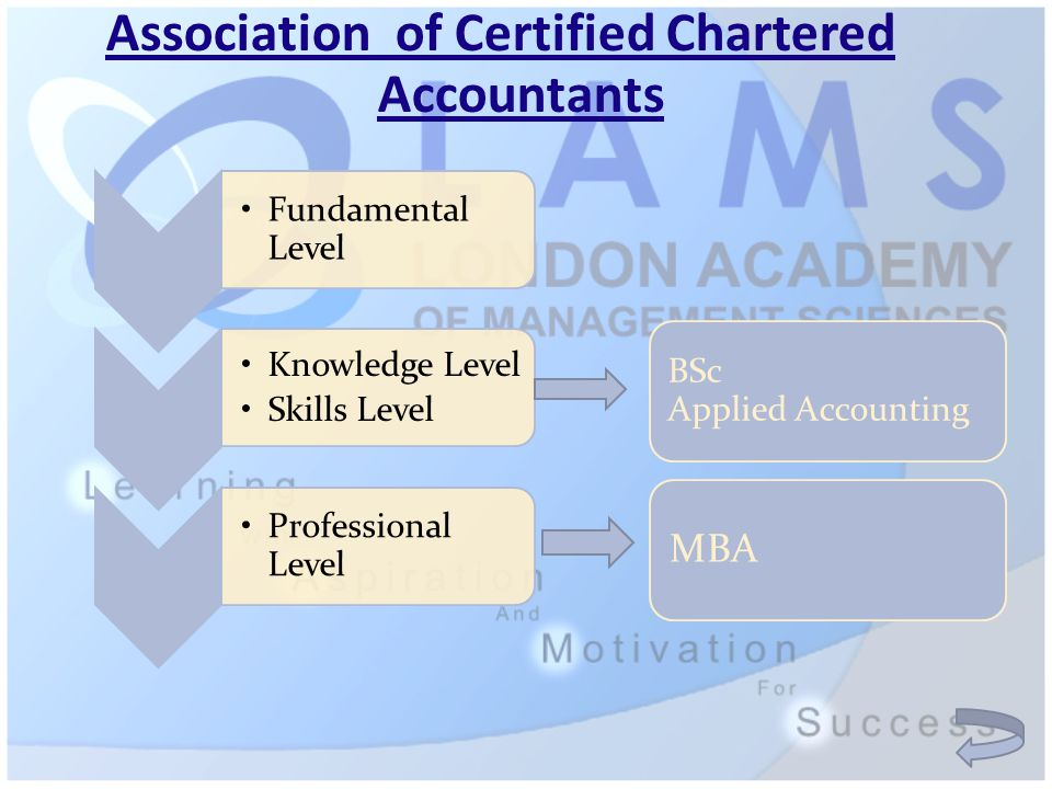 Association of Certified Chartered Accountants Fundamental Level Knowledge Level Skills Level Professional Level BSc Applied Accounting MBA