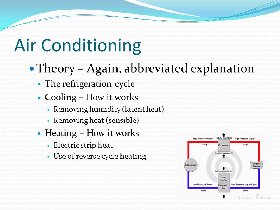 Air Conditioning Theory – Again, abbreviated explanation The refrigeration cycle Cooling – How it works Removing humidity (latent heat) Removing heat (sensible) Heating – How it works Electric strip heat Use of reverse cycle heating