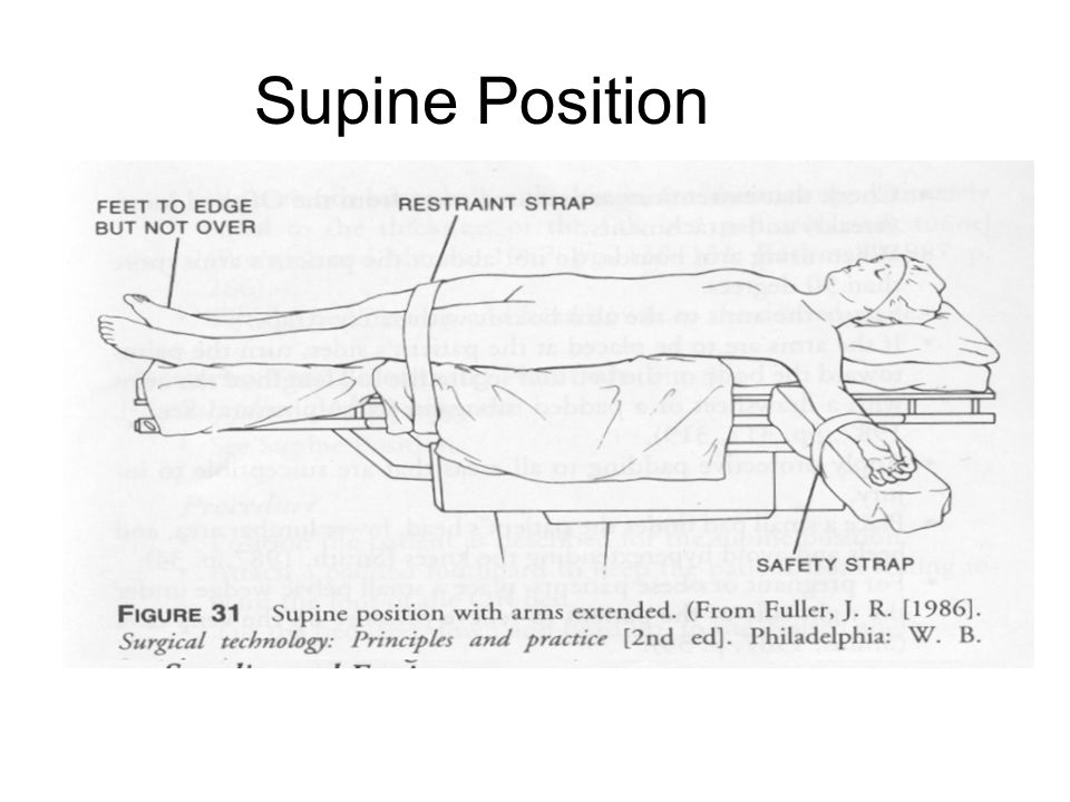 surgical supine positions - 960×720