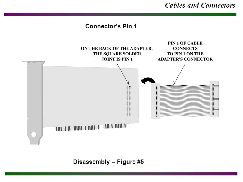 Cables and Connectors Connector's Pin 1 Disassembly – Figure #5
