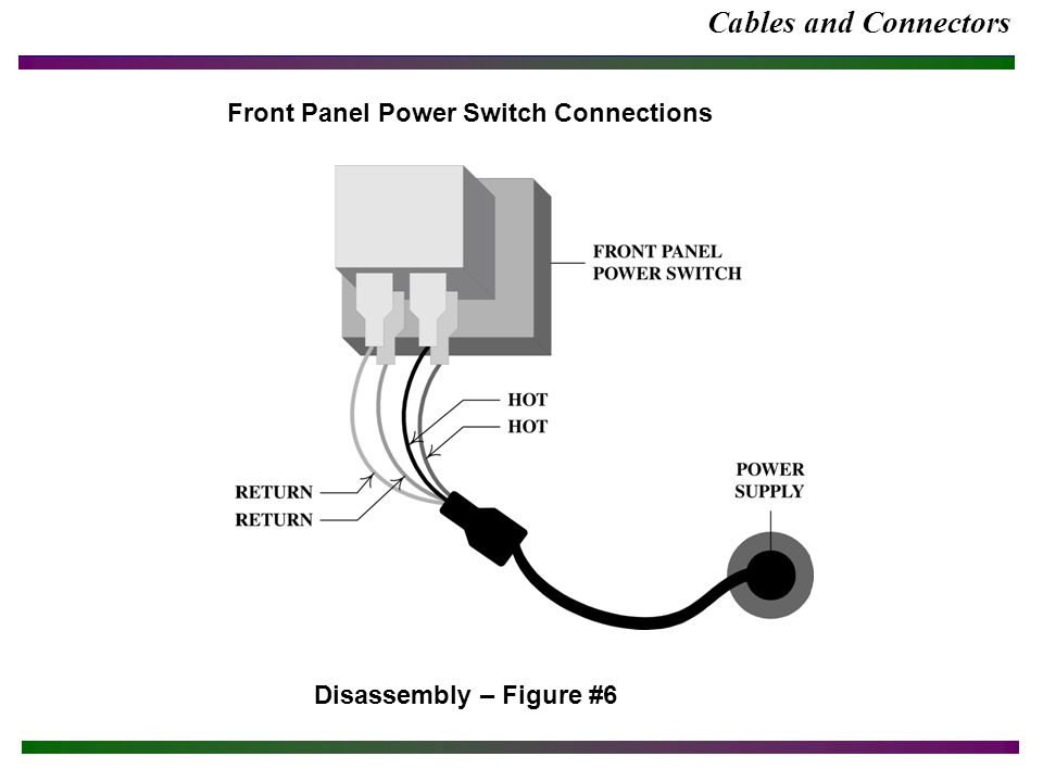 Cables and Connectors Front Panel Power Switch Connections Disassembly – Figure #6