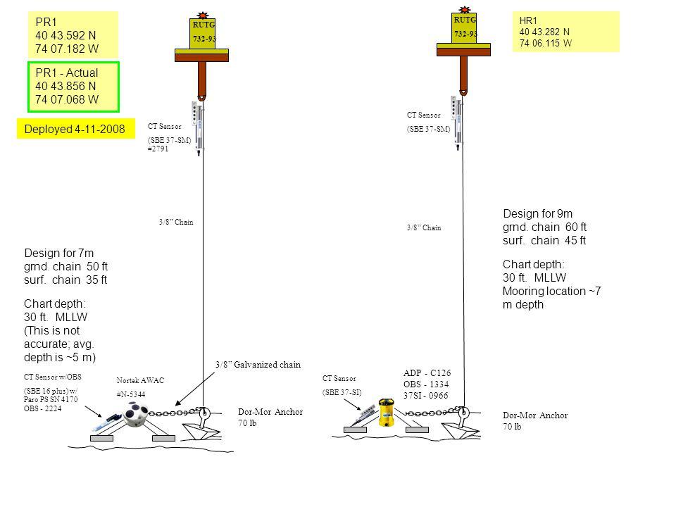 """ADP - C126 OBS SI CT Sensor (SBE 37-SI) 3/8"""" Chain RUTG RUTG"""
