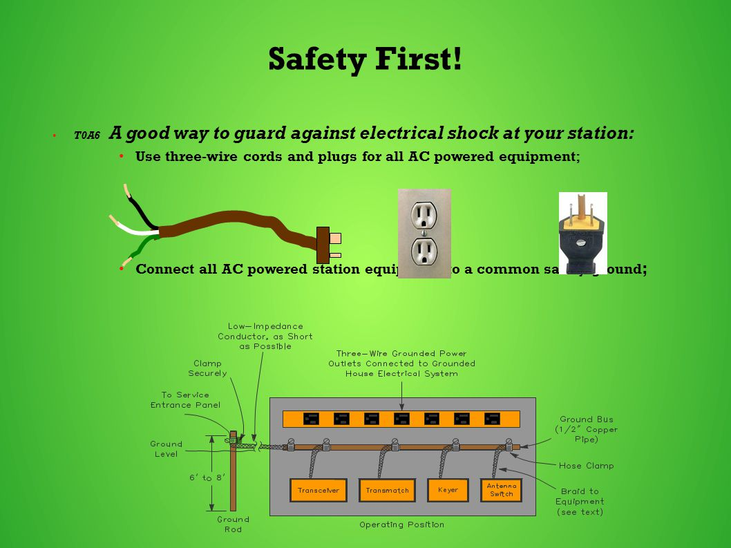 Technician Licensing Class Safety First T0a6 A Good Way To Guard 2 Antenna Switch