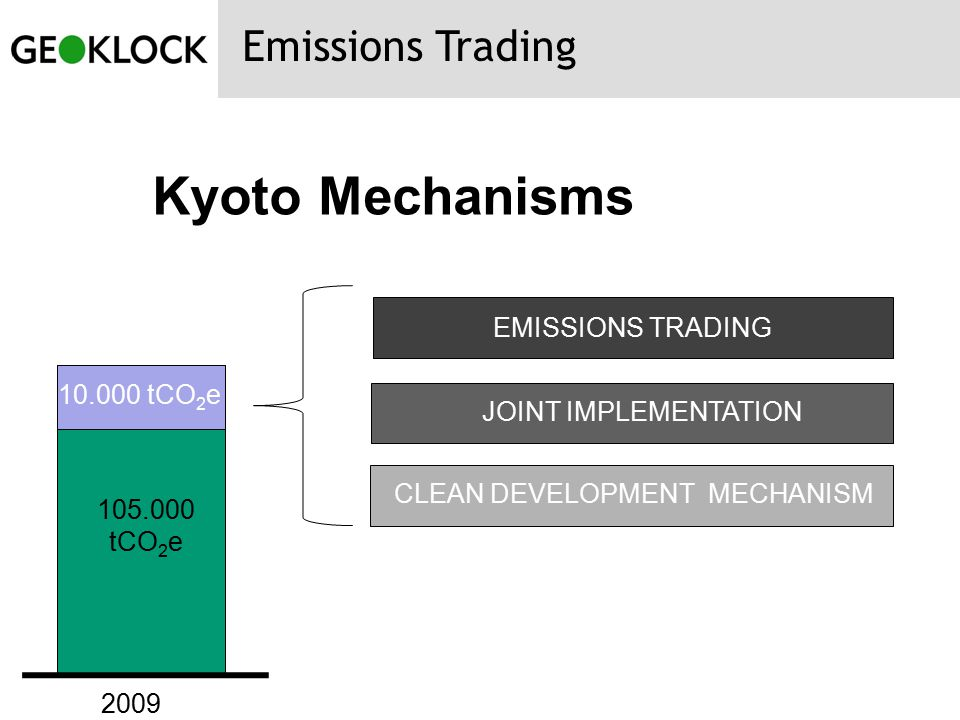 tCO 2 e 2009 EMISSIONS TRADING JOINT IMPLEMENTATION CLEAN DEVELOPMENT MECHANISM tCO 2 e Emissions Trading Kyoto Mechanisms