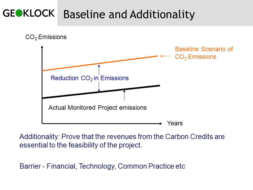 Baseline and Additionality Actual Monitored Project emissions Baseline Scenario of CO 2 Emissions Reduction CO 2 in Emissions Years CO 2 Emissions Additionality: Prove that the revenues from the Carbon Credits are essential to the feasibility of the project.