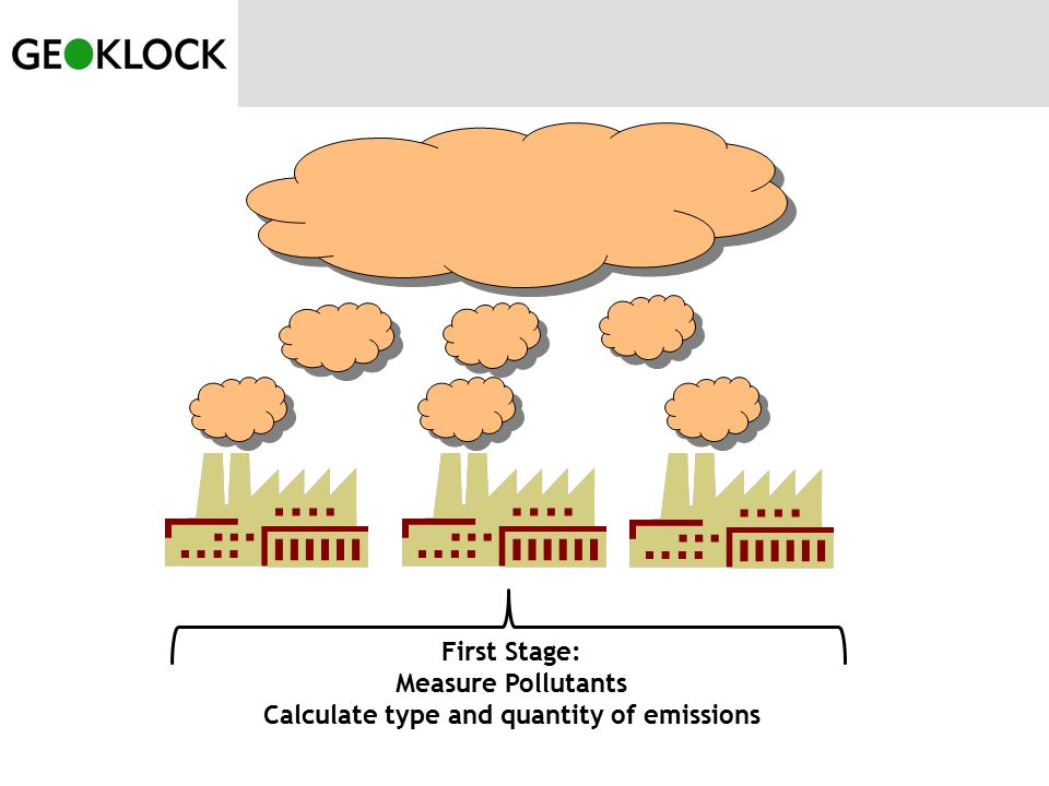 First Stage: Measure Pollutants Calculate type and quantity of emissions