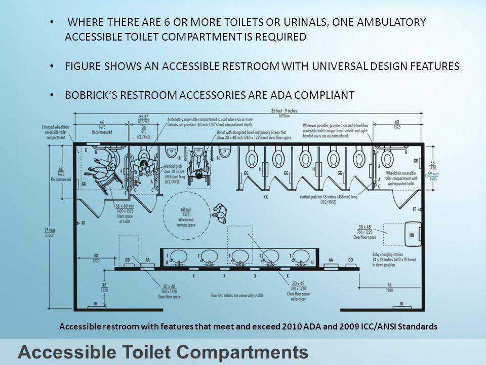 Bathroom planning guide bathroom planning guide bathroom planning.