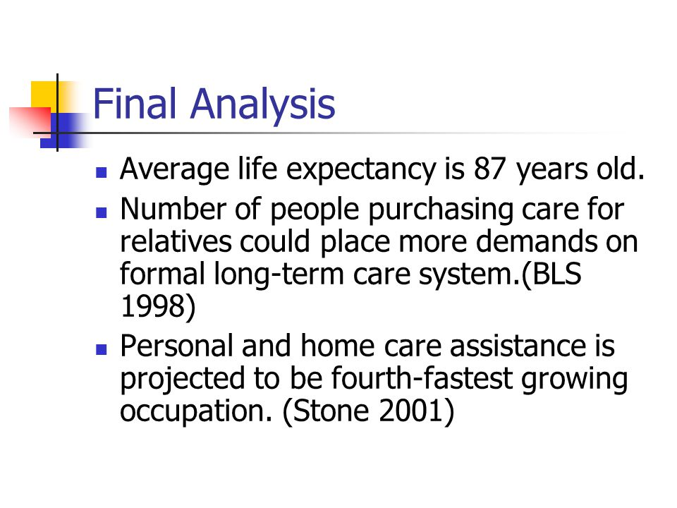 Final Analysis Average life expectancy is 87 years old.