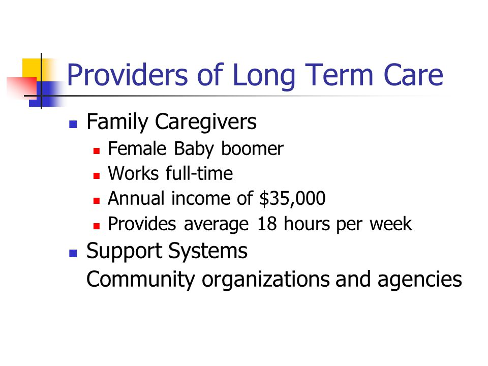 Providers of Long Term Care Family Caregivers Female Baby boomer Works full-time Annual income of $35,000 Provides average 18 hours per week Support Systems Community organizations and agencies