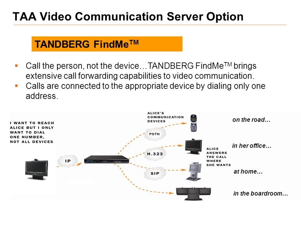 TAA Video Communication Server Option  Call the person, not the device…TANDBERG FindMe TM brings extensive call forwarding capabilities to video communication.