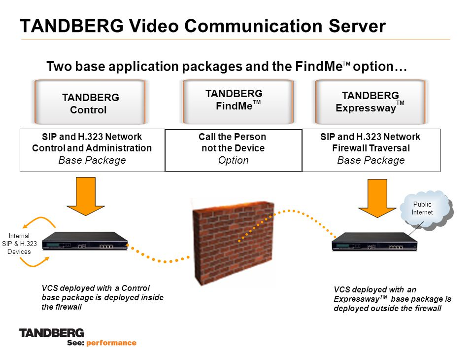 TANDBERG Video Communication Server Two base application packages and the FindMe TM option… SIP and H.323 Network Control and Administration Base Package SIP and H.323 Network Firewall Traversal Base Package Call the Person not the Device Option TANDBERG Expressway TM TANDBERG FindMe TM TANDBERG Control VCS deployed with a Control base package is deployed inside the firewall VCS deployed with an Expressway TM base package is deployed outside the firewall Internal SIP & H.323 Devices Public Internet