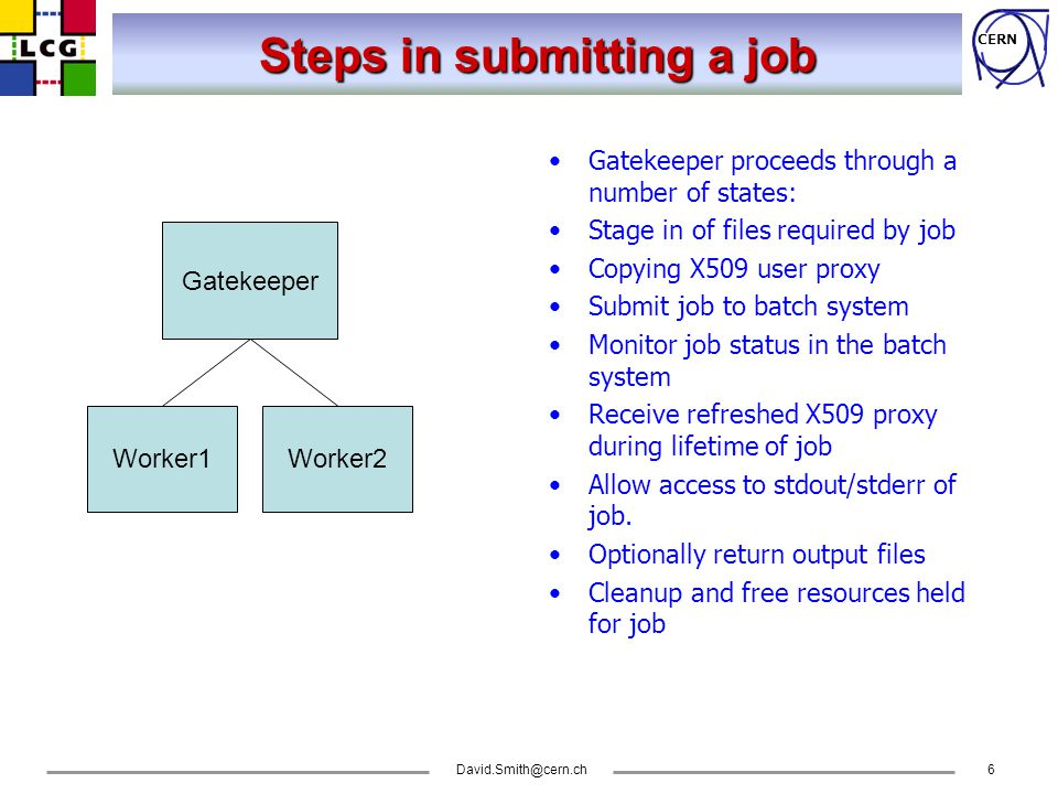 CERN Steps in submitting a job Gatekeeper proceeds through a number of states: Stage in of files required by job Copying X509 user proxy Submit job to batch system Monitor job status in the batch system Receive refreshed X509 proxy during lifetime of job Allow access to stdout/stderr of job.