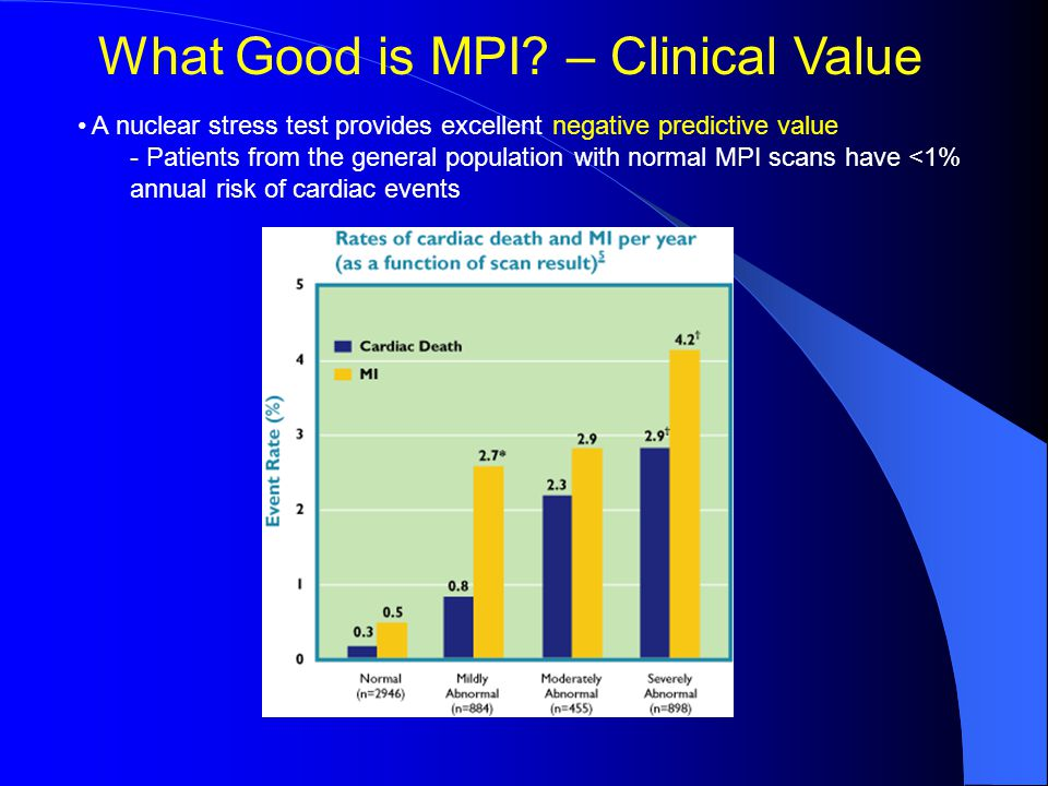 What Good is MPI.