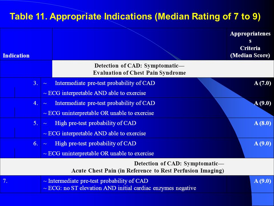 Indication Appropriatenes s Criteria (Median Score) Detection of CAD: Symptomatic— Evaluation of Chest Pain Syndrome 3.~Intermediate pre-test probability of CAD A (7.0) ~ ECG interpretable AND able to exercise 4.~Intermediate pre-test probability of CAD A (9.0) ~ ECG uninterpretable OR unable to exercise 5.~High pre-test probability of CAD A (8.0) ~ ECG interpretable AND able to exercise 6.~High pre-test probability of CAD A (9.0) ~ ECG uninterpretable OR unable to exercise Detection of CAD: Symptomatic— Acute Chest Pain (in Reference to Rest Perfusion Imaging) 7.