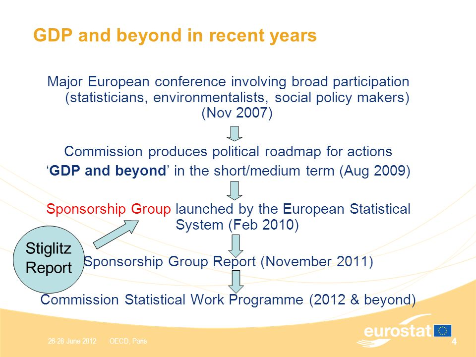 26-28 June 2012 OECD, Paris GDP and beyond in recent years Major European conference involving broad participation (statisticians, environmentalists, social policy makers) (Nov 2007) Commission produces political roadmap for actions 'GDP and beyond' in the short/medium term (Aug 2009) Sponsorship Group launched by the European Statistical System (Feb 2010) Sponsorship Group Report (November 2011) Commission Statistical Work Programme (2012 & beyond) Stiglitz Report 4