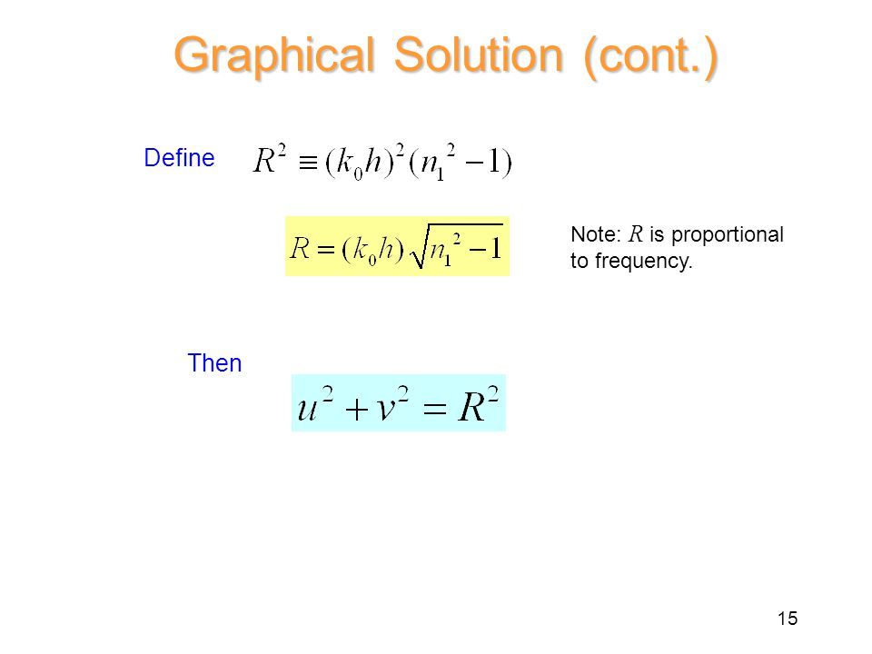 Define Then Graphical Solution (cont.) Note: R is proportional to frequency. 15