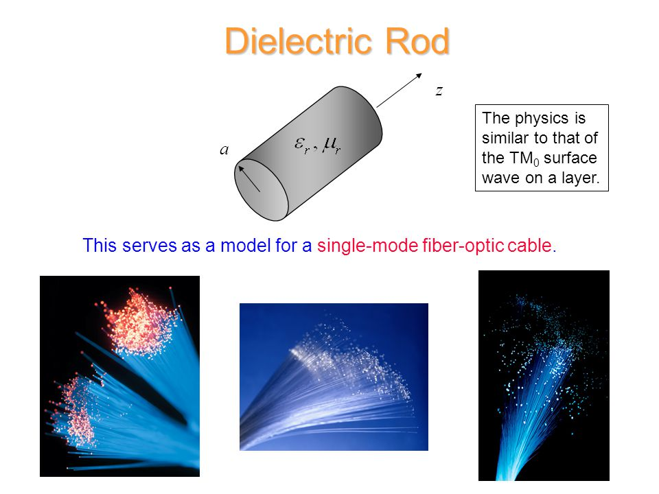 26 Dielectric Rod a z This serves as a model for a single-mode fiber-optic cable.