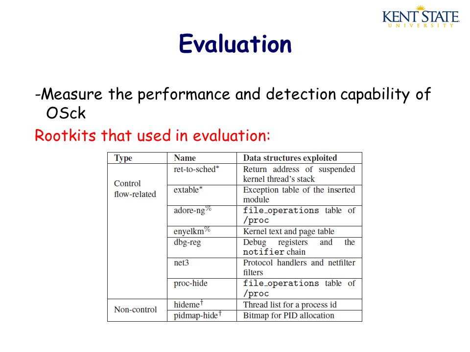 Evaluation -Measure the performance and detection capability of OSck Rootkits that used in evaluation: