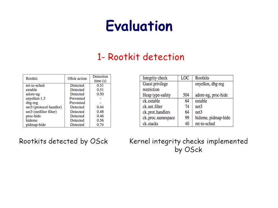 Evaluation 1- Rootkit detection Rootkits detected by OSckKernel integrity checks implemented by OSck