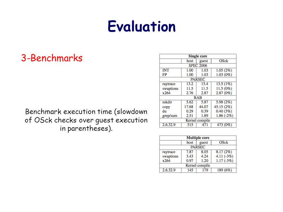 Evaluation 3-Benchmarks Benchmark execution time (slowdown of OSck checks over guest execution in parentheses).
