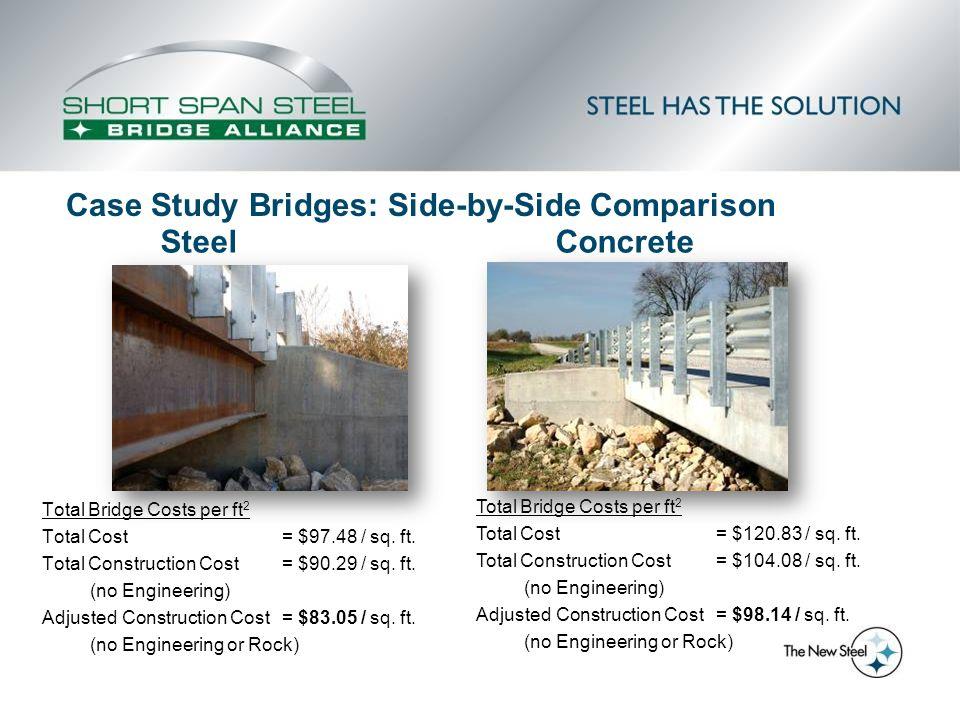 Short Span Steel Bridge Alliance North Central States Bridge